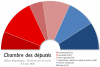 France dans l'entre-deux-guerres